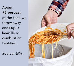 image of male scraping pasta off of plate into trash can. Text reads: About 95 percent of the food we throw away ends up in landfills or combustion facilities. Source: EPA